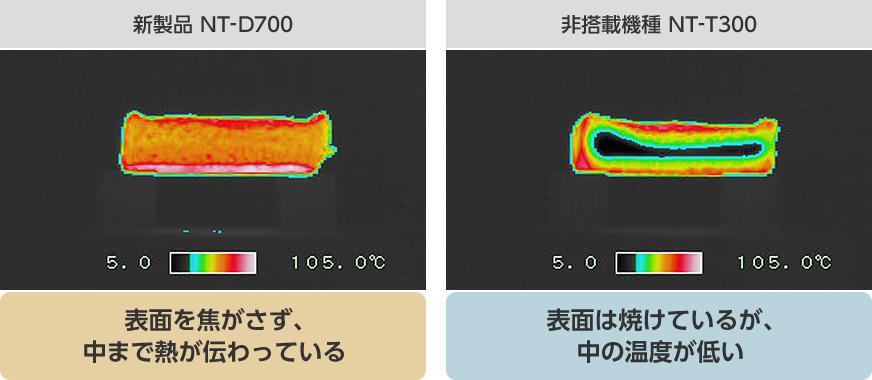 新製品 NT-D700 表面を焦がさず、中へ熱を伝えている 非搭載機種 NT-T300 表面は焼けているが、中の温度が低い