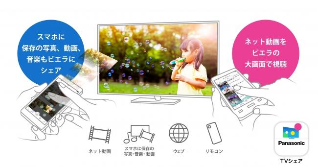 スマートフォンアプリ「TVシェア」で、ビエラがさらに便利に!様々なコンテンツをスマホで選んでビエラの大画面に簡単に表示