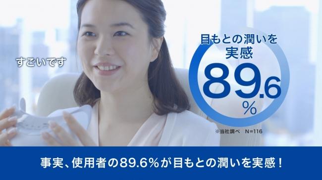 「仕事で目を良く使う人」の89.6%が目もとの潤いを実感。新発売 パナソニック「目もとエステ」