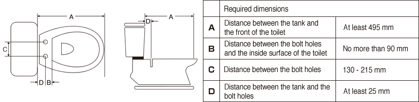 use these diagrams to check whether the toilet in your home is suitable for  use with an electronic bidet seat
