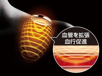 高周波で血管拡張、血行促進。肩・腰コリ改善
