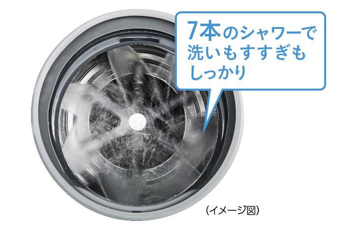 7本のシャワーで洗いもすすぎもしっかり(イメージ図)